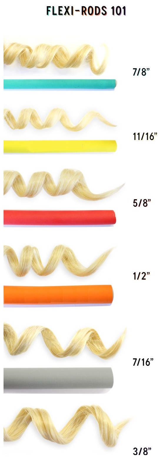 Flexi Rod Sizes Hairstylegalleries